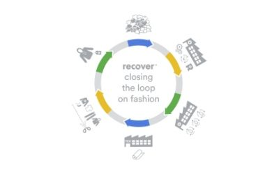 Recover, the Leader in Sustainable Recycled Cotton, Announces New Funding to Scale Operations and Close the Loop on Fashion